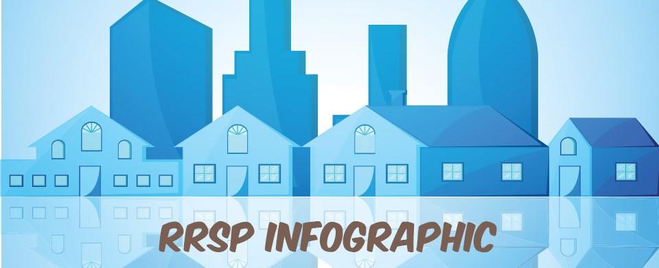 RRSP Infographic